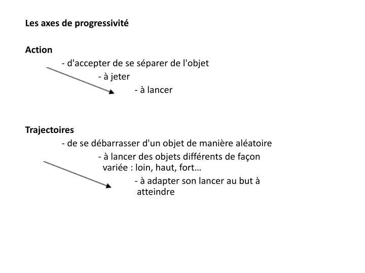 Les axes de progressivité