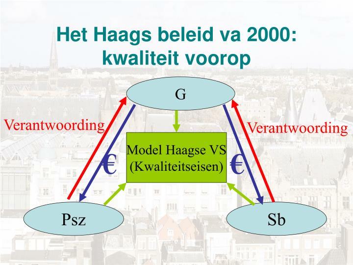 Het Haags beleid va 2000: