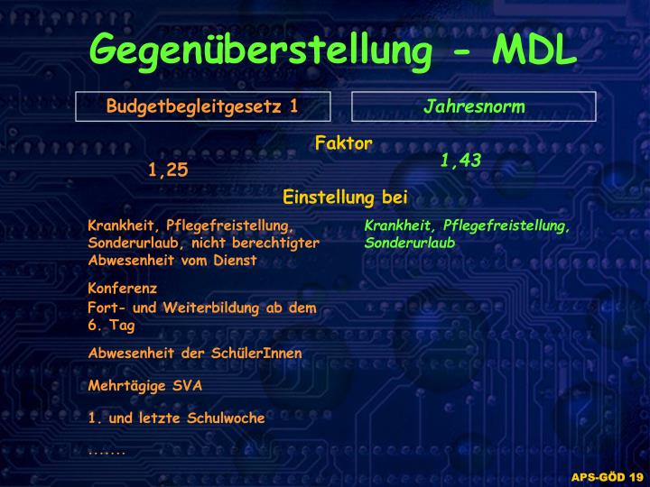 Gegenüberstellung - MDL