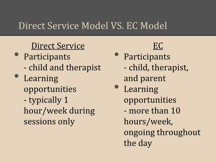 Direct Service Model VS. EC Model