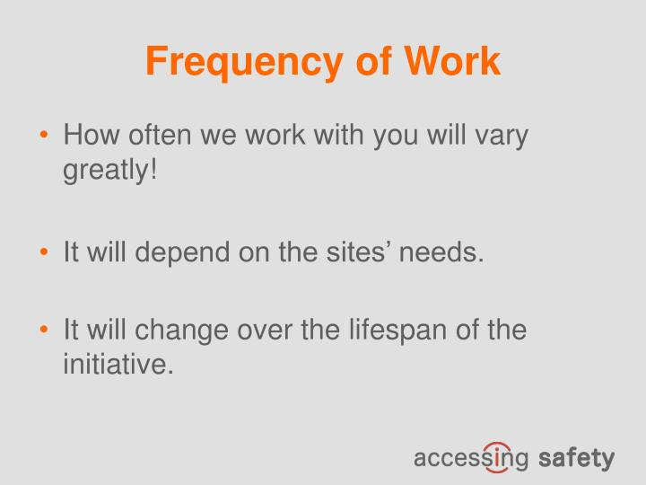Frequency of Work