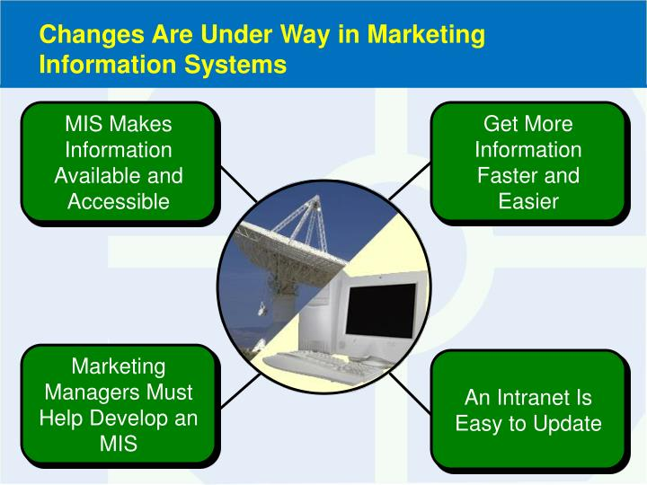 Changes Are Under Way in Marketing Information Systems