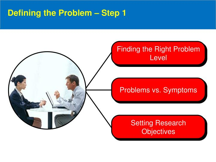 Defining the Problem – Step 1