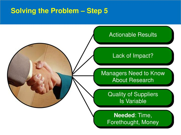 Solving the Problem – Step 5