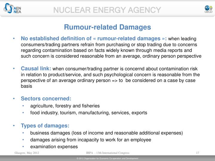 Rumour-related Damages