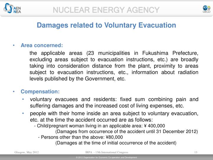 Damages related to Voluntary Evacuation