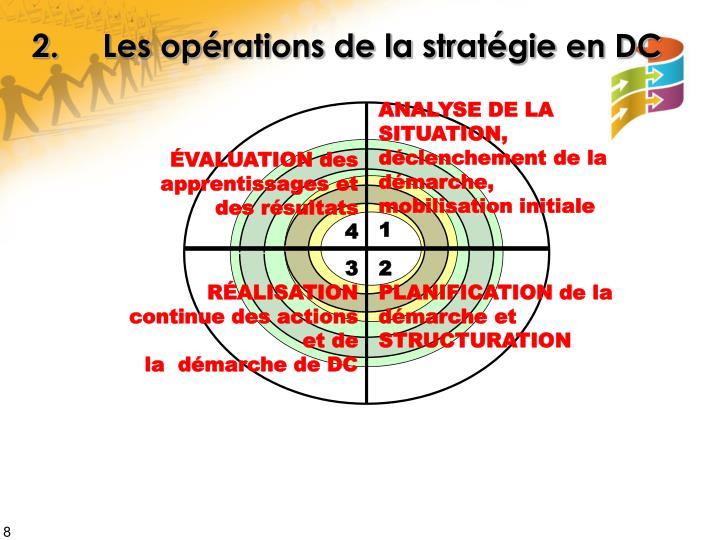 2.Les opérations de la stratégie en DC
