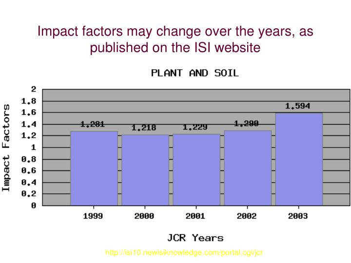 Impact factors may change over the years, as published on the ISI website