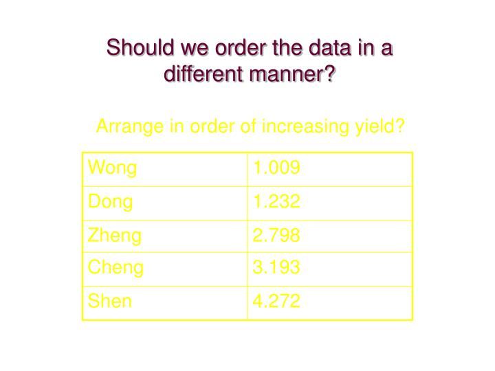 Should we order the data in a different manner?