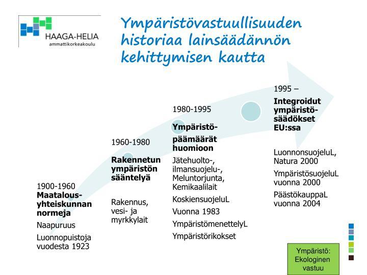 Ympäristövastuullisuuden historiaa lainsäädännön kehittymisen kautta