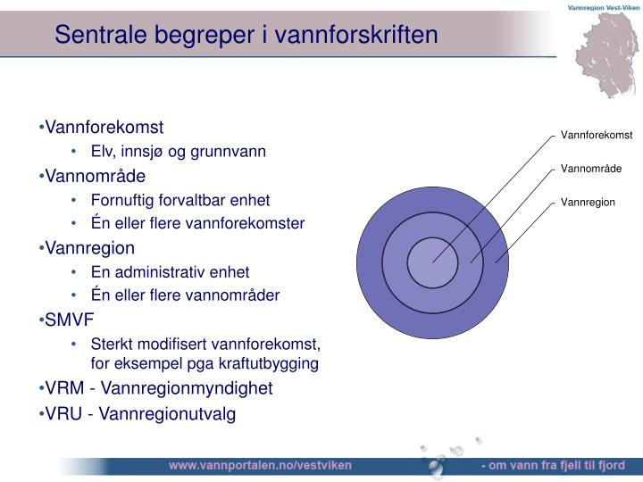 Sentrale begreper i vannforskriften
