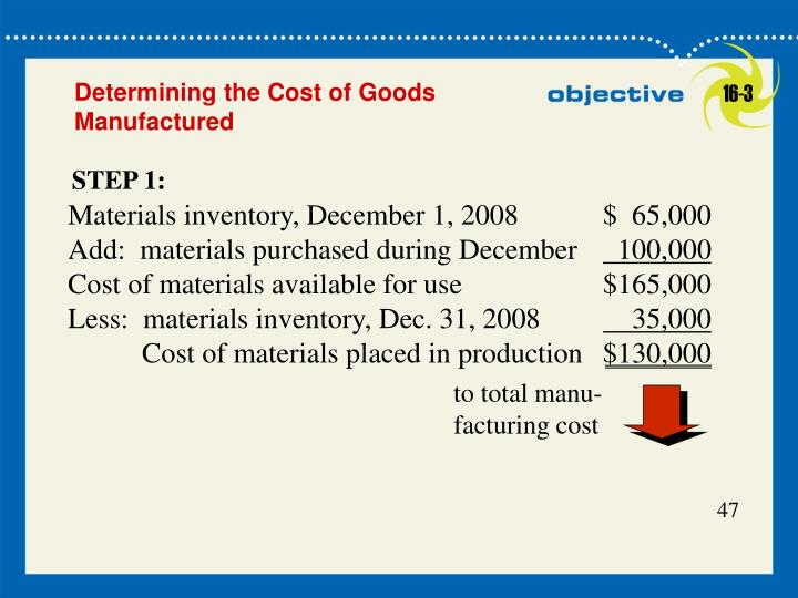 to total manu-facturing cost