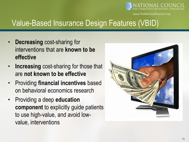 Value-Based Insurance Design Features (VBID)