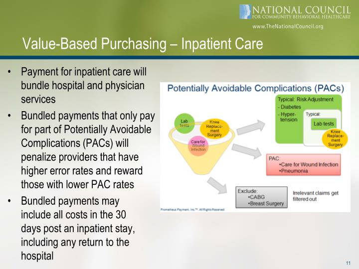 Value-Based Purchasing – Inpatient Care