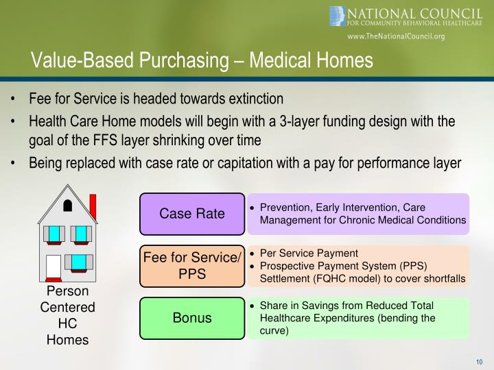 Value-Based Purchasing – Medical Homes