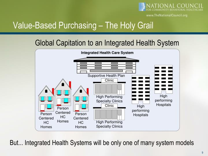 Value-Based Purchasing – The Holy Grail