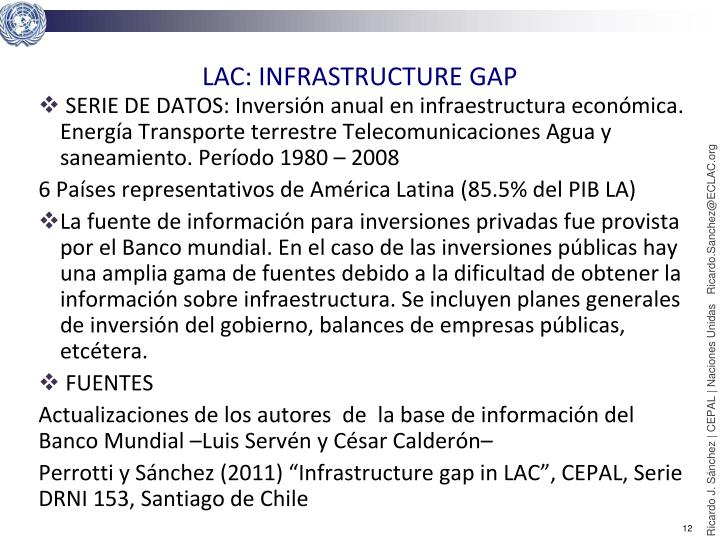 LAC: INFRASTRUCTURE GAP