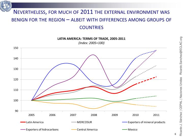 Nevertheless, for much of 2011 the external environment was benign for the region – albeit with differences among groups of countries