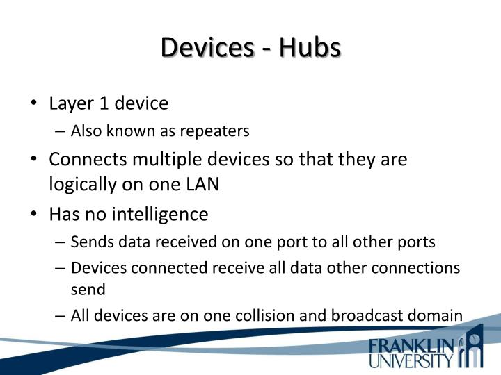 Devices - Hubs
