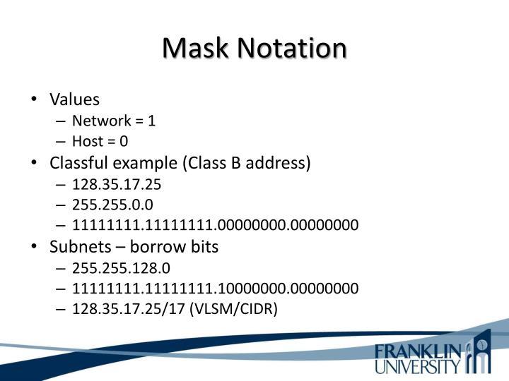 Mask Notation