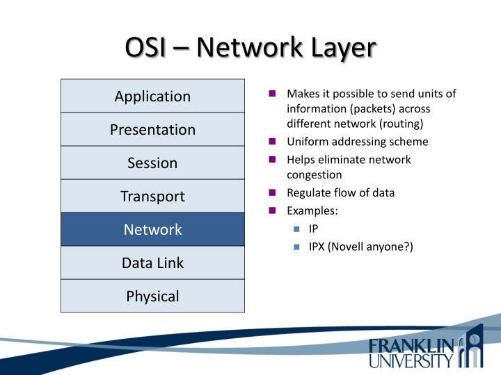 OSI – Network Layer
