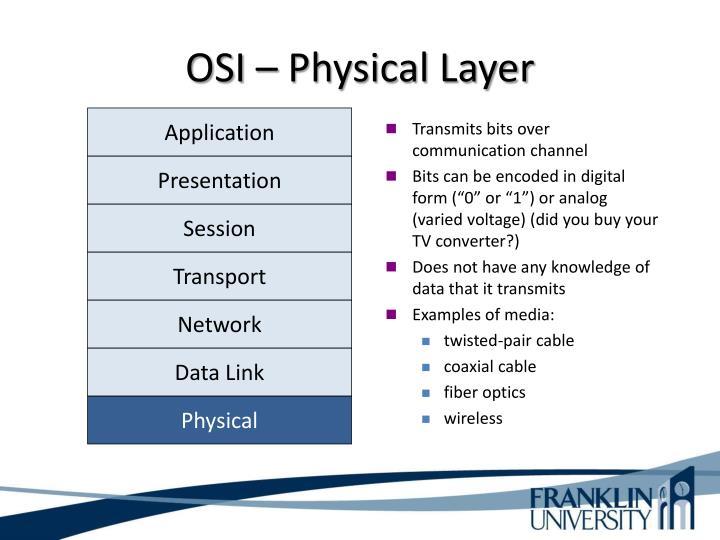 OSI – Physical Layer