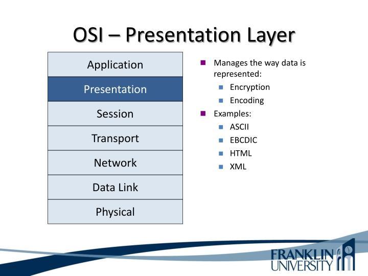 OSI – Presentation Layer