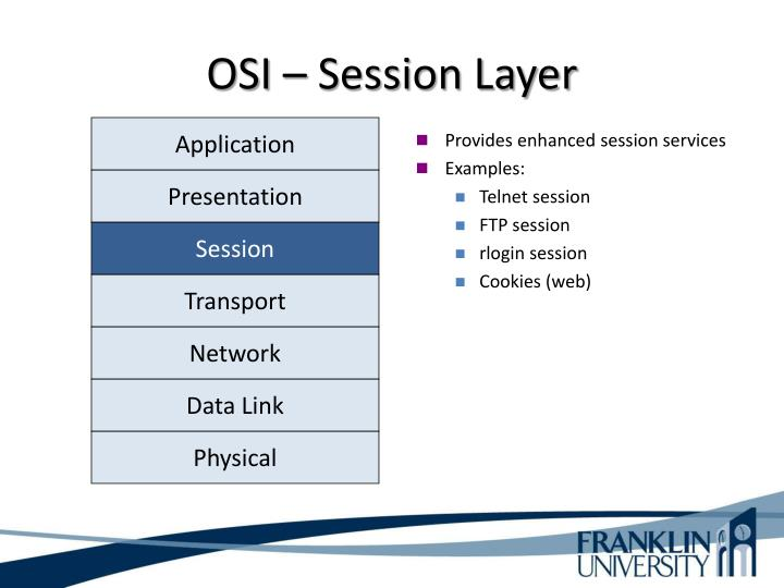 OSI – Session Layer