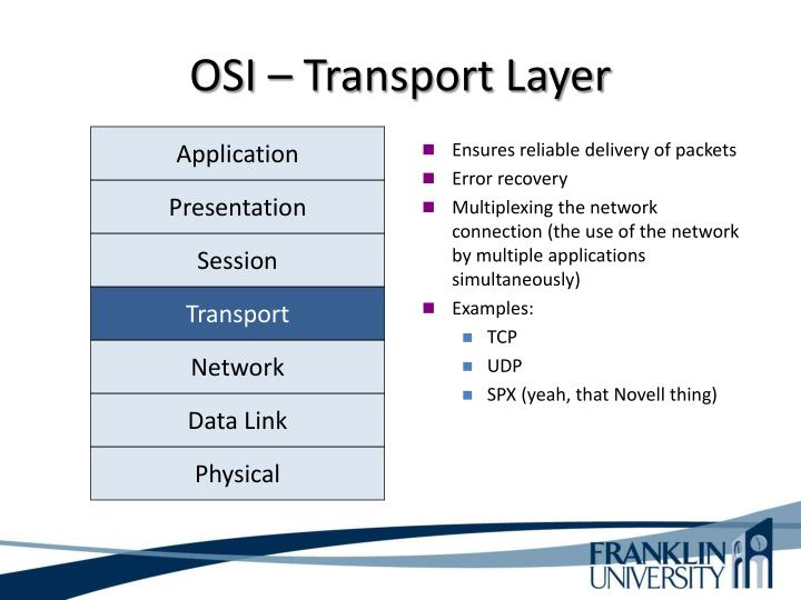 OSI – Transport Layer
