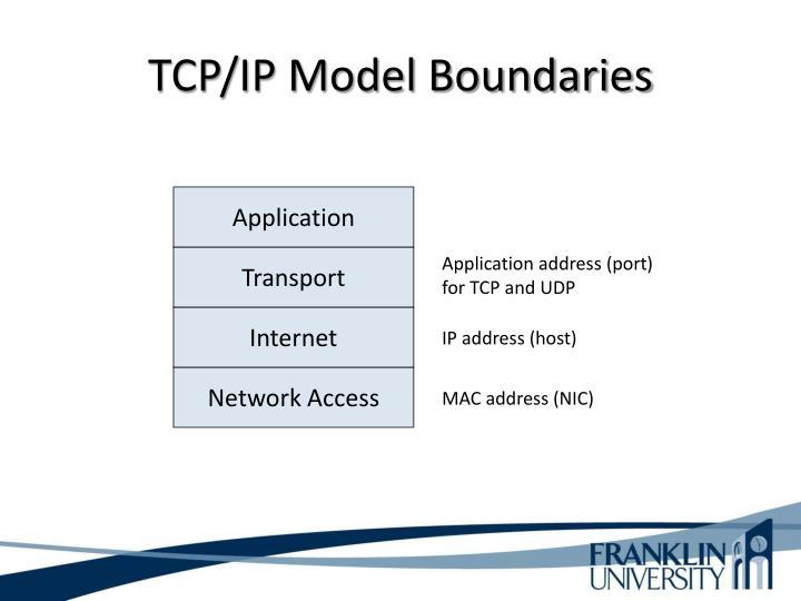 TCP/IP Model Boundaries