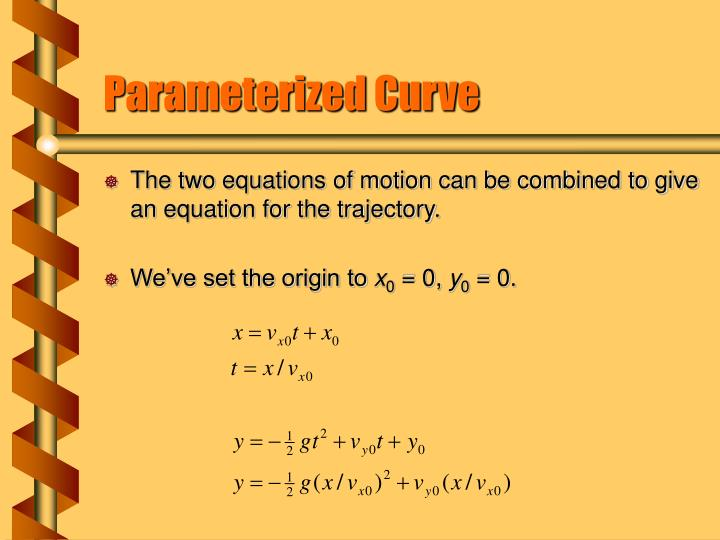 Parameterized Curve