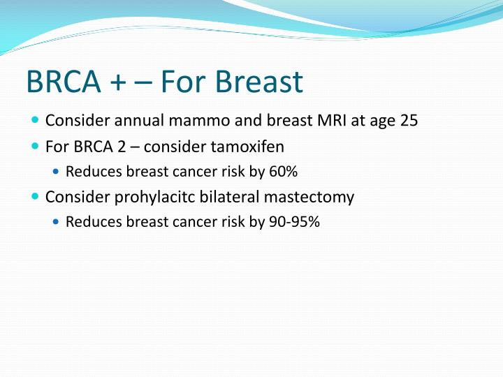 BRCA + – For Breast