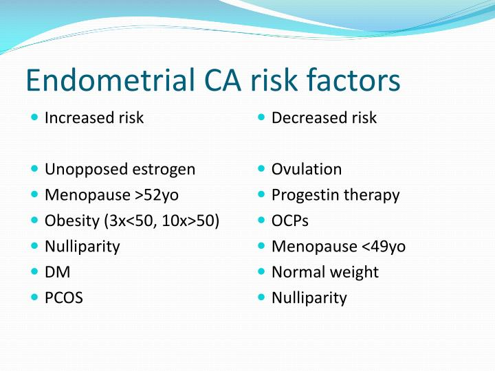Endometrial CA risk factors