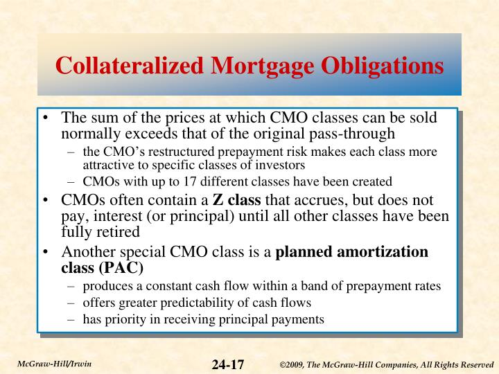 Collateralized Mortgage Obligations