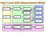 high level qos measurement model
