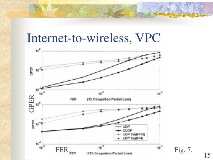Internet-to-wireless, VPC