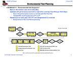 environmental test planning