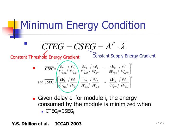Minimum Energy Condition
