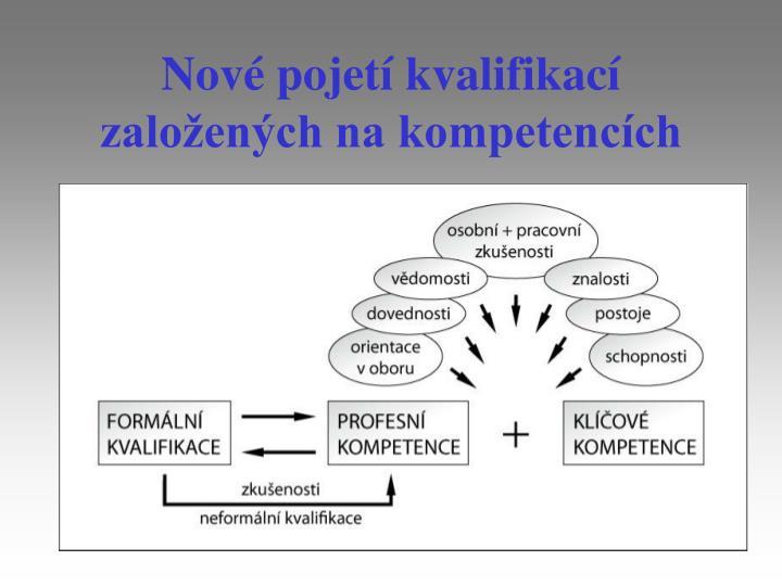 Nové pojetí kvalifikací založených na kompetencích