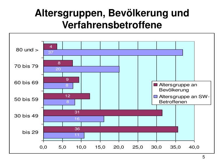 Altersgruppen, Bevölkerung und Verfahrensbetroffene