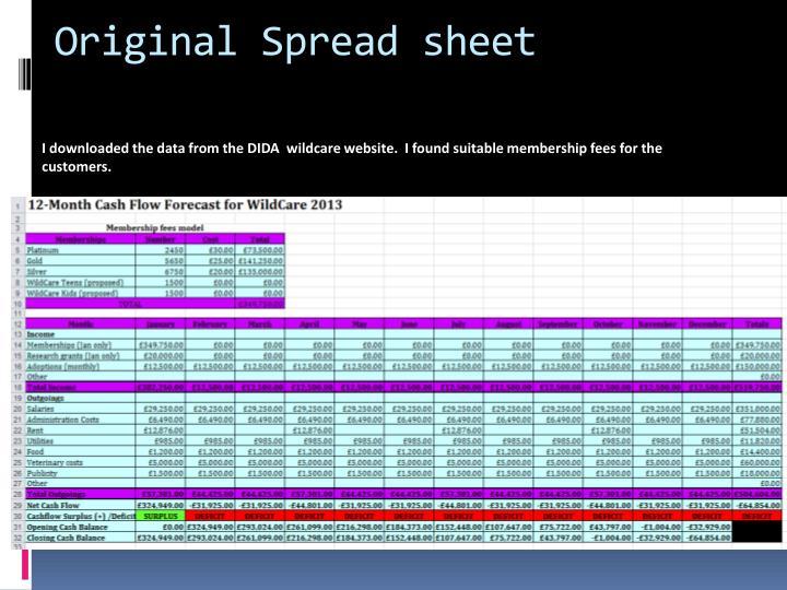 Original Spread sheet