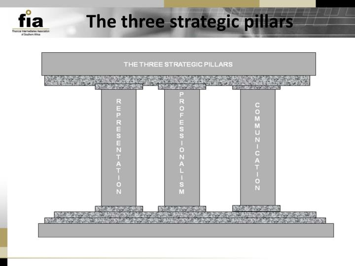 The three strategic pillars