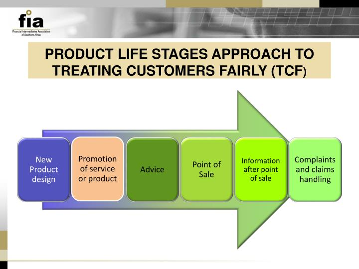 PRODUCT LIFE STAGES APPROACH TO TREATING CUSTOMERS FAIRLY (TCF