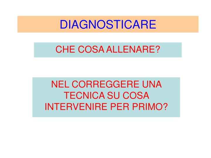 DIAGNOSTICARE