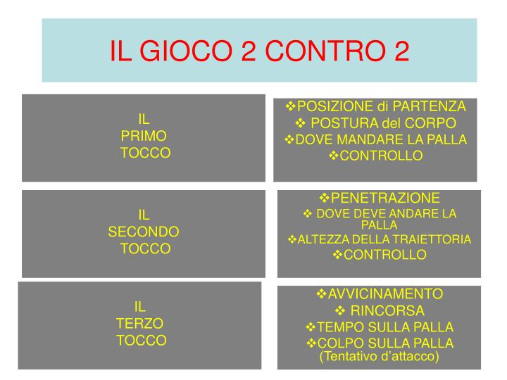 IL GIOCO 2 CONTRO 2
