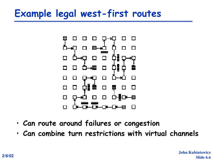 Example legal west-first routes