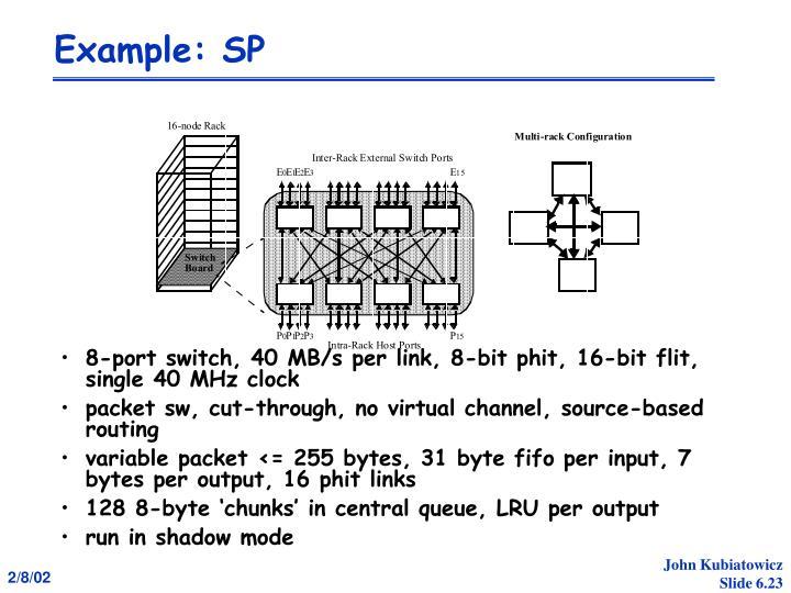 Example: SP