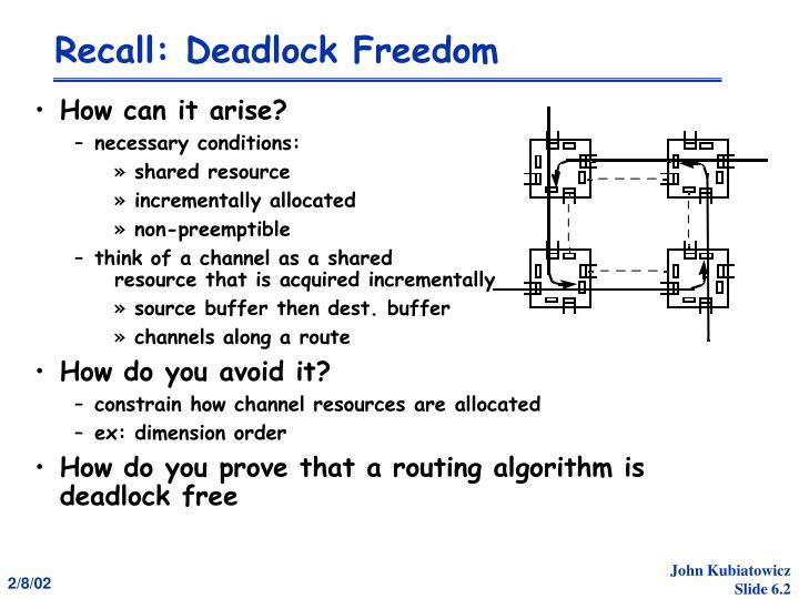Recall: Deadlock Freedom