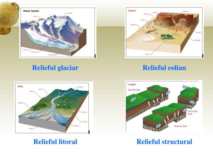 Relieful glaciar