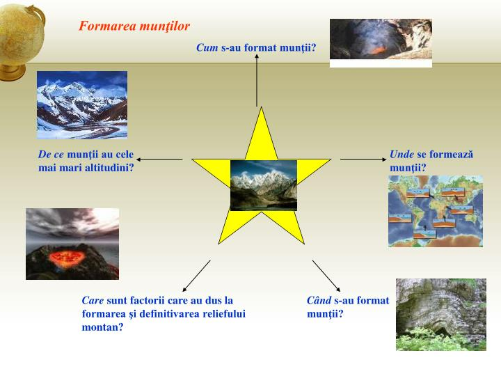 Formarea munţilor